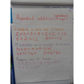 Year 2: Repeated Addition