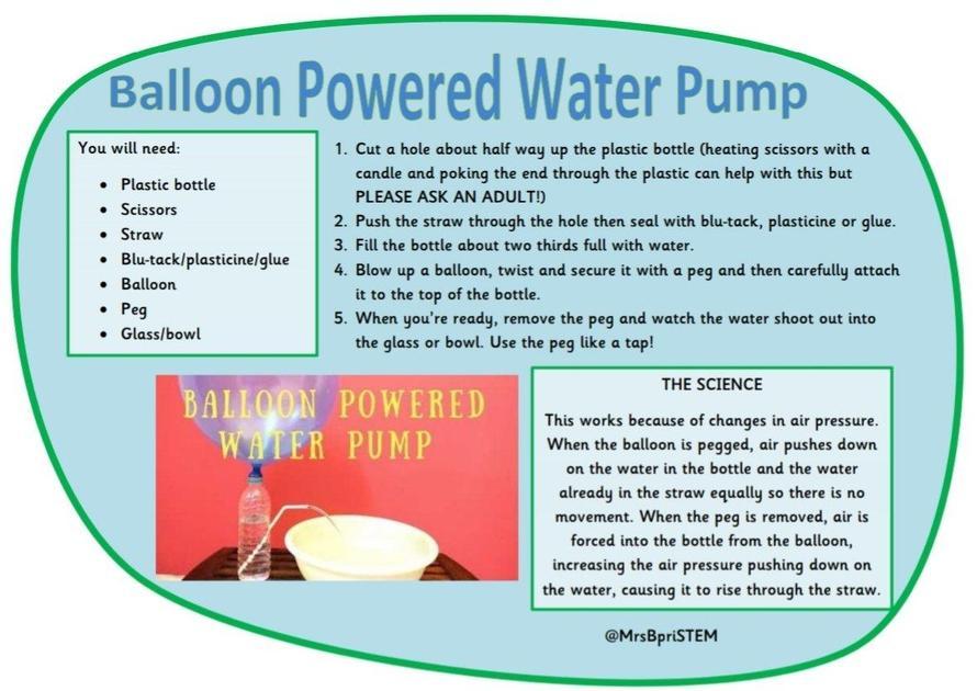 Balloon Water Powdered Pump
