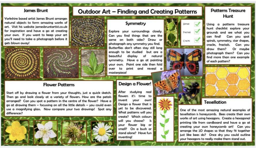 Finding and Creating Patterns
