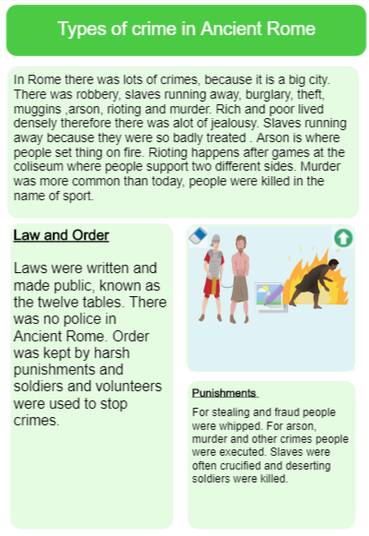 Great facts about crime in Ancient Rome.