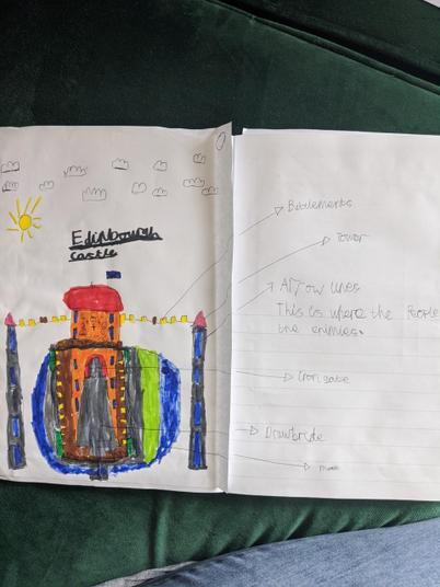 A fact file about Edinburgh castle!