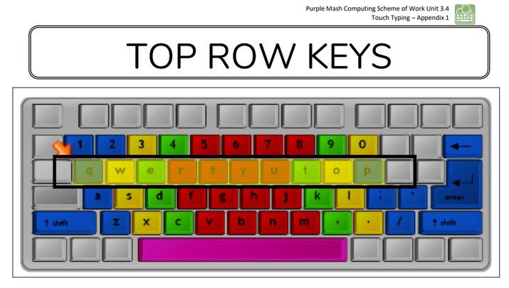 Top row keys