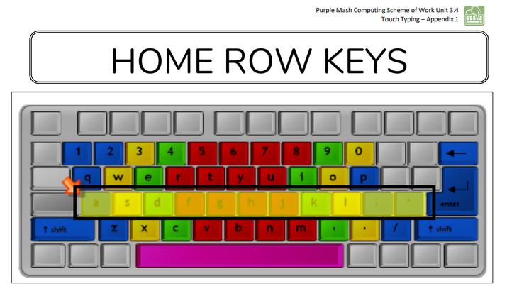 Home row keys
