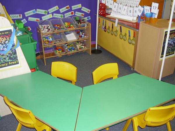Our numeracy area