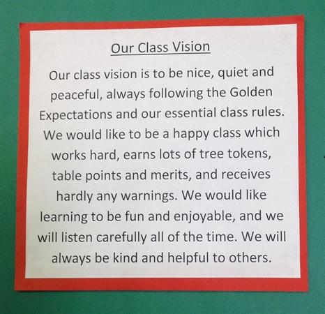 Our Class Vision