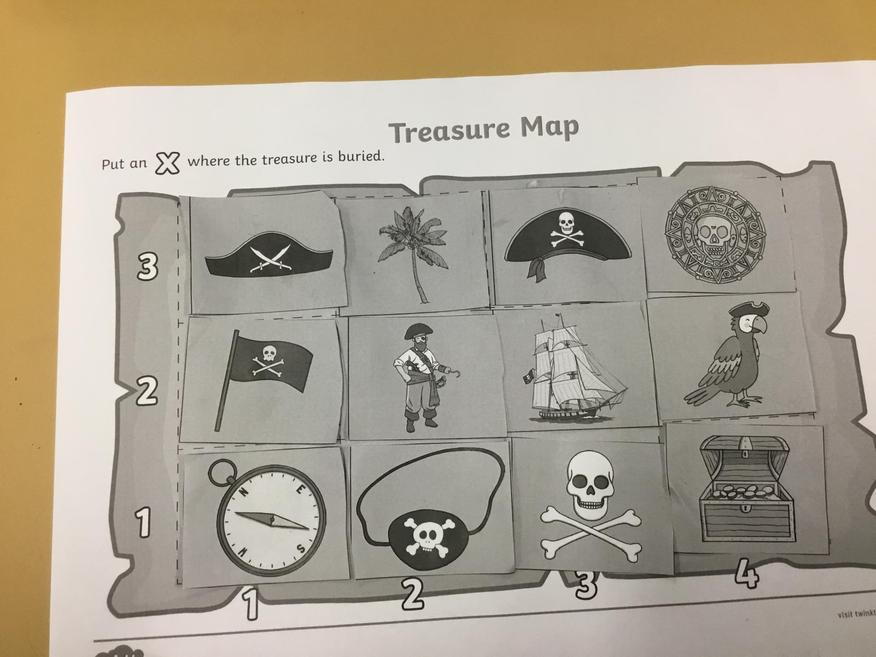 A treasure map for the dragons