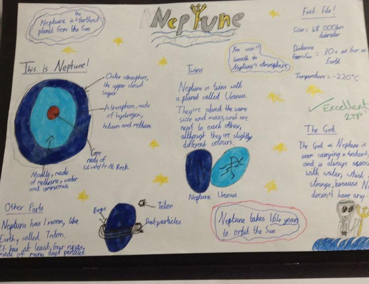 Neptune factfile