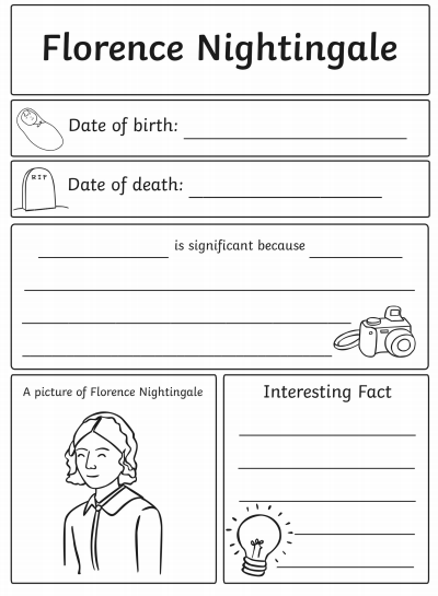 Can you create your own Florence Nightingale fact file?