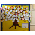 Year 3 Lenten promise tree
