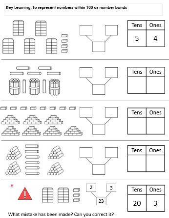Draw out your own part-part-whole and place value chart to complete