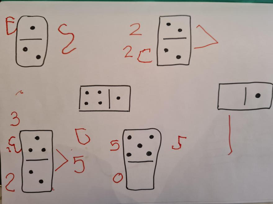 Making 5 with dominoes