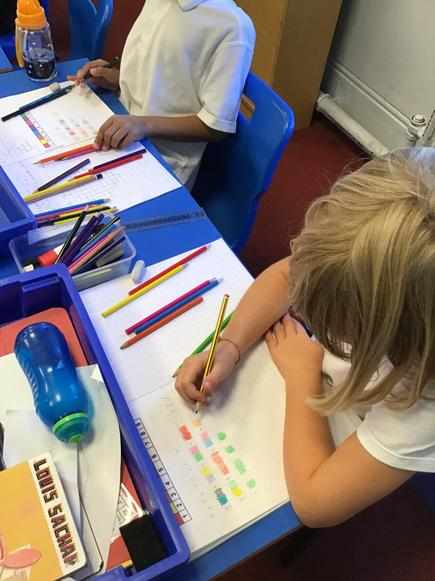 Creating secret codes in maths