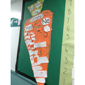 We collaged a carrot, wrote our names and then sorted them into the yes or no column.