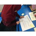 We analysed the data...