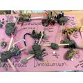 Our 'Wondrous Dnosaurium!'