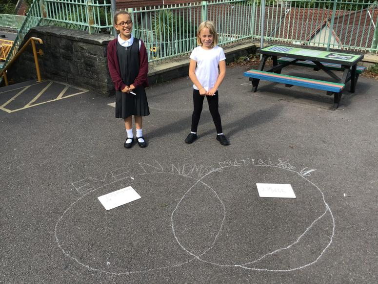 Comparing multiples using Venn diagrams