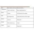 Finlay's vocabulary work
