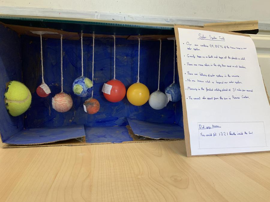 Elizabeth's Solar System project