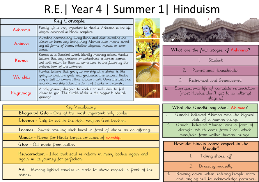 Knowledge Organiser for Hinduism in Year 4