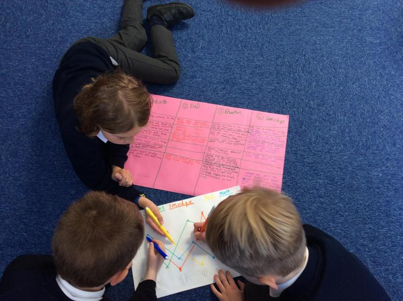 Using our story plots to create an emotions graph