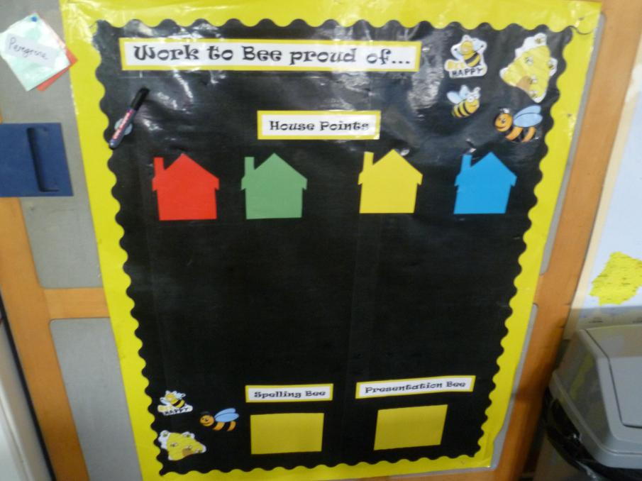presentation and spelling bee board