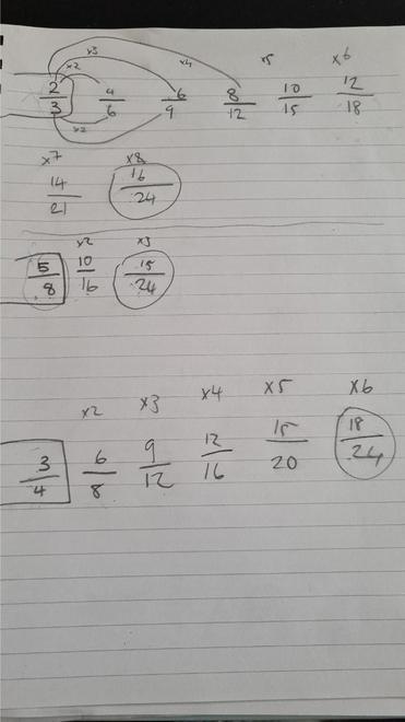 Lucas's fractions 3