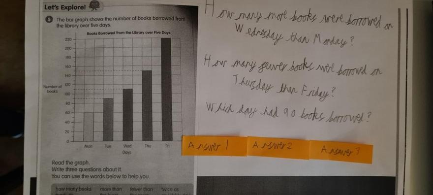 Sam's bar graph challenges