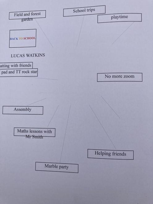 Lucas's back to school plan