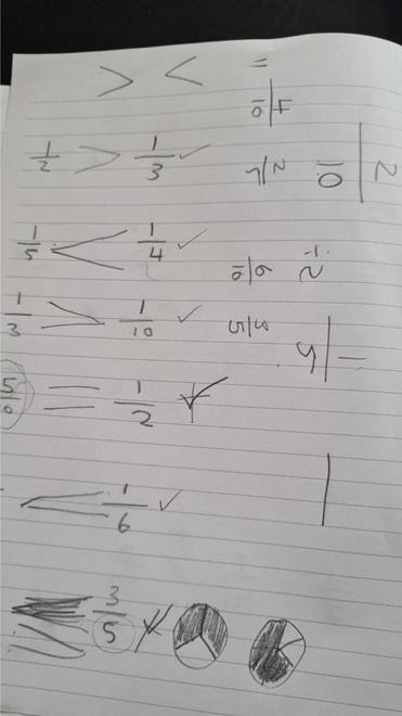 Lucas's fractions
