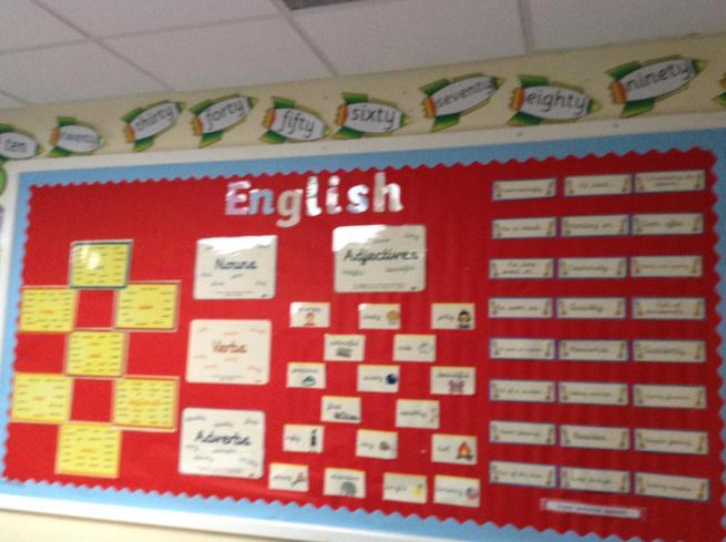 Year 2 - English