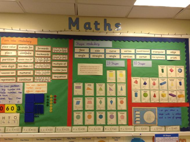 Y2 - Maths
