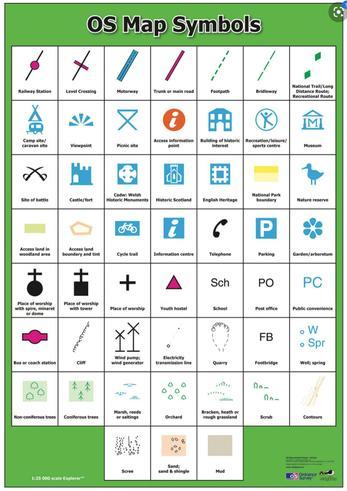 Map symbol answers
