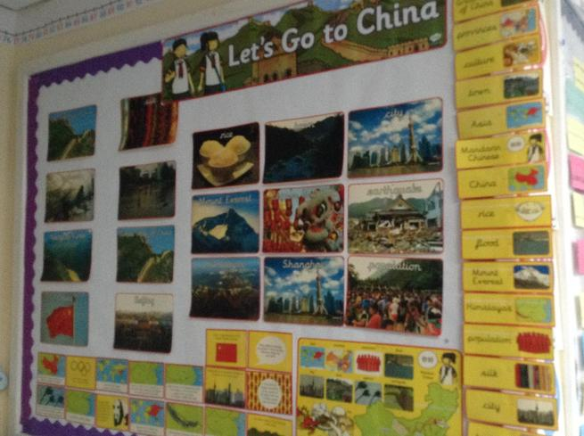 Class 2 Geography