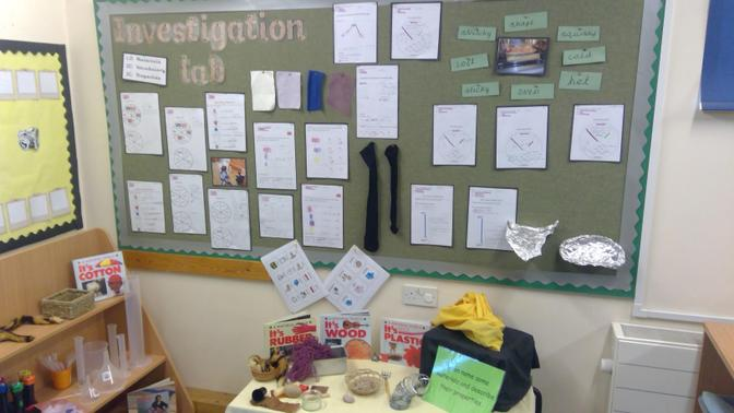Science Continuous Provision in year 1