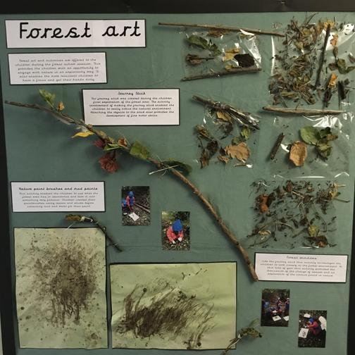 EYFS Forest Friday