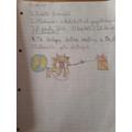 Superhero Writing - English