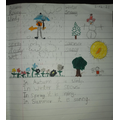Exploring the different types of weather in each season!