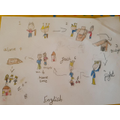 King Jack and the Dragon story maps!