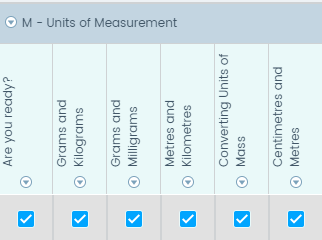 MEASURES UNITS TO COMPLETE