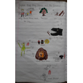 Look at these super story maps! I look forward to reading your stories this week!