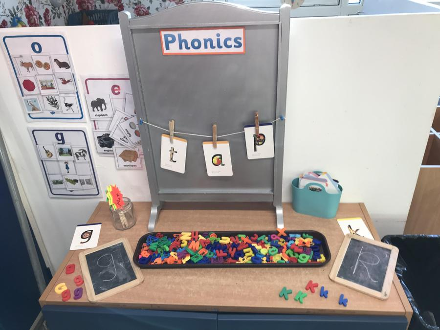 Phonics table in Reception