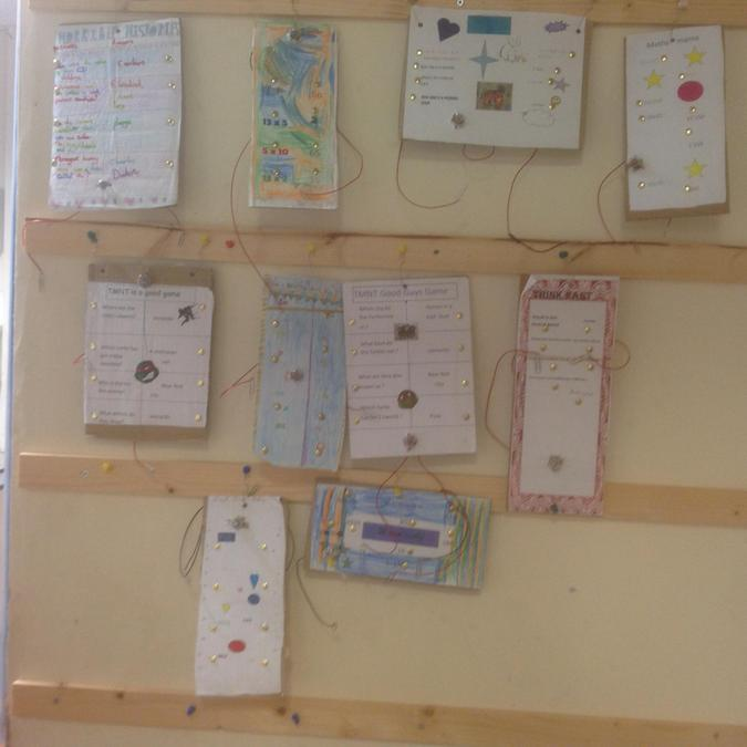 lass 4 made Quiz Cards that lit up if you answered correctly