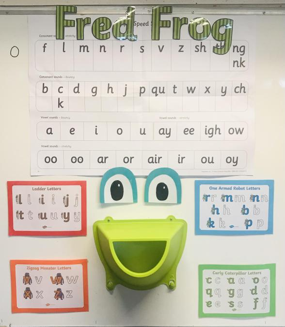 Phonics wall in Reception