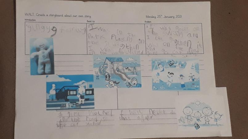 Vishwa has created a storyboard for his story.