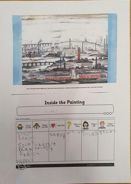 Myles has analysed a Lowry painting