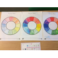Alex, Isabel and Jacob have been working hard on their colour wheels!