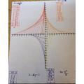 James' algebra coordinates