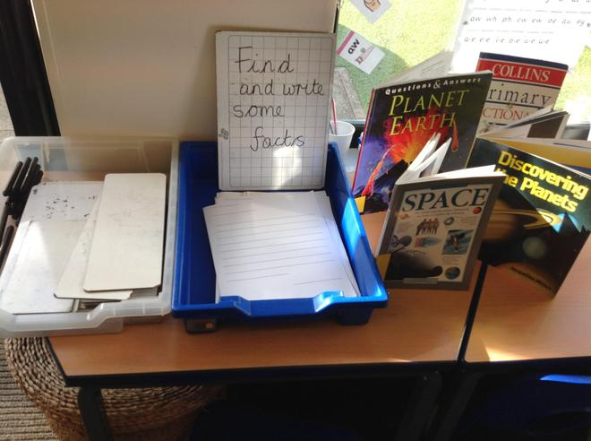 Our writing challenge area