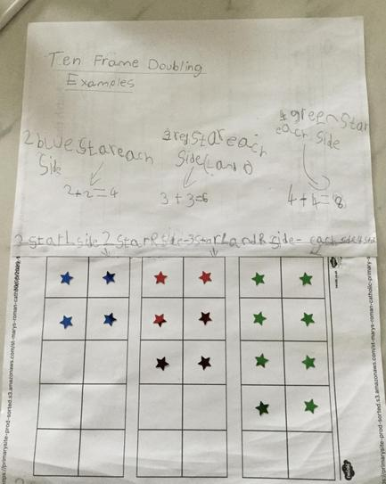 Ten Frame Doubling by Enea