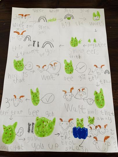 'Billy Goats Gruff' Story Map by Cian